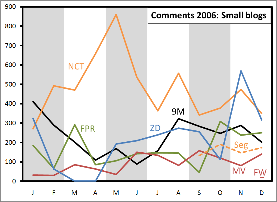 comments-2006-small