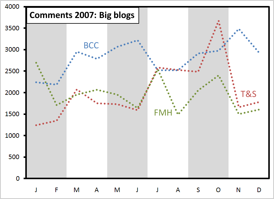 comments-2007-big
