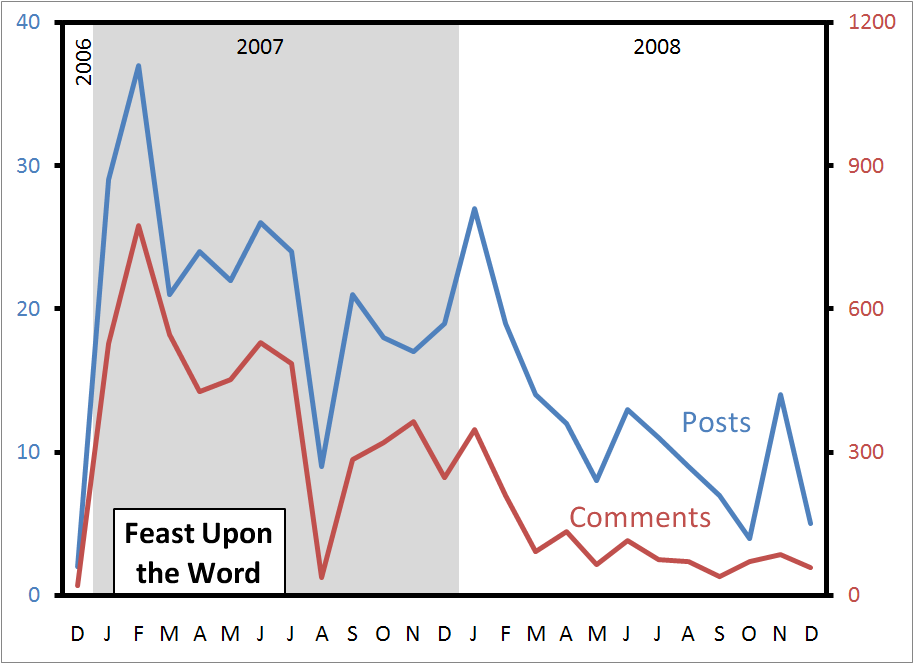 feast-upon-the-word