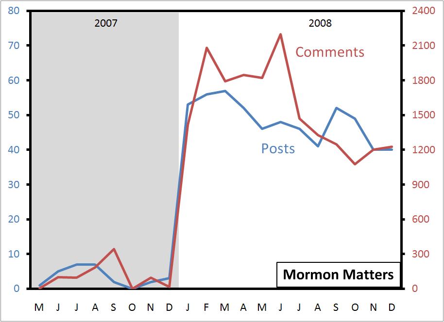 mormon-matters