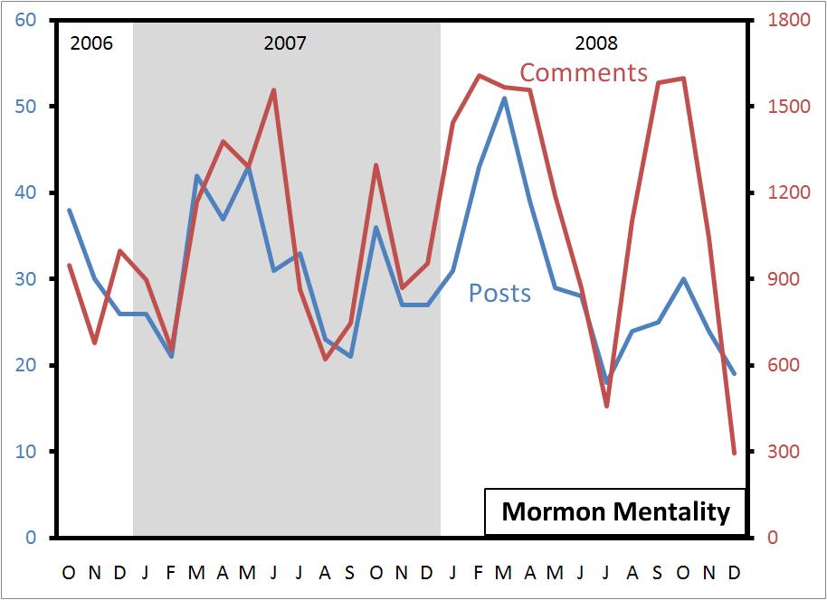 mormon-mentality