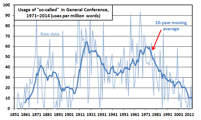 so called in general conference 1851-2013