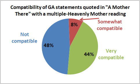 heavenly mother ref compatibility with multiple hm